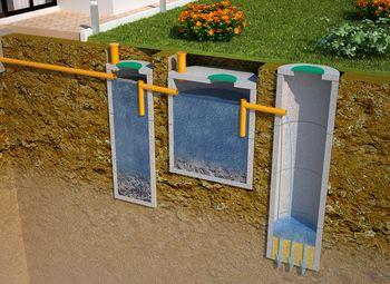 Установка и обслуживание канализационных систем для загородных домов