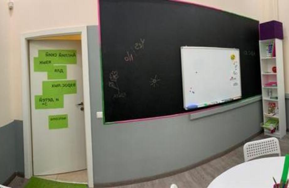 Школа иностранных языков под франшизой + языковой клуб